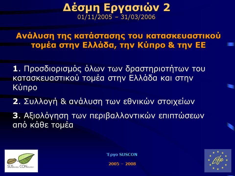 SUSCON Έργο SUSCON 2005 – 2008 Δέσμη Εργασιών 2 01/11/2005 – 31/03/2006 Δέσμη Εργασιών 2 01/11/2005 – 31/03/2006 Ανάλυση της κατάστασης του κατασκευαστικού τομέα στην Ελλάδα, την Κύπρο & την ΕΕ 1 2 3 1.