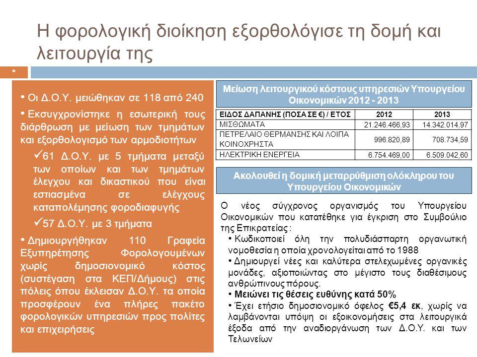 Η φορολογική διοίκηση εξορθολόγισε τη δομή και λειτουργία της Μείωση λειτουργικού κόστους υπηρεσιών Υπουργείου Οικονομικών 2012 - 2013 • Οι Δ.Ο.Υ.