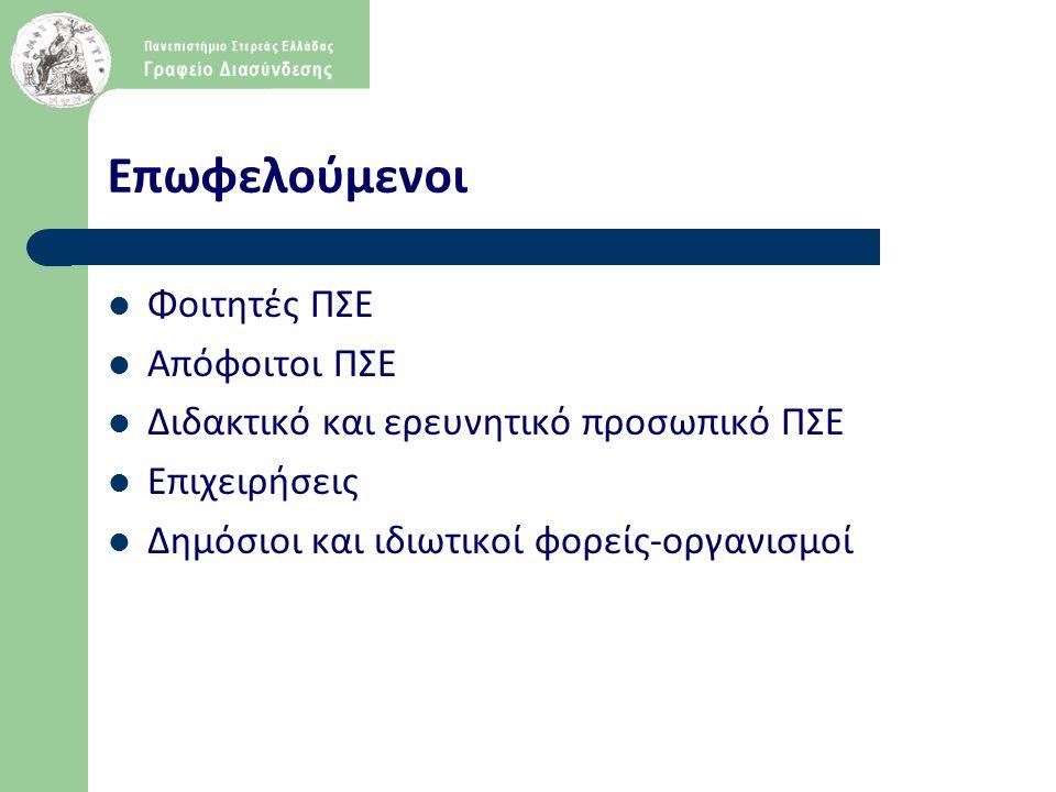Επωφελούμενοι  Φοιτητές ΠΣΕ  Απόφοιτοι ΠΣΕ  Διδακτικό και ερευνητικό προσωπικό ΠΣΕ  Επιχειρήσεις  Δημόσιοι και ιδιωτικοί φορείς-οργανισμοί