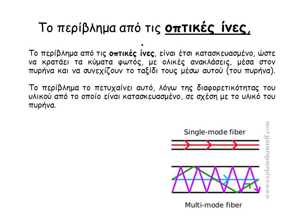 Το περίβλημα από τις οπτικές ίνες, • Το περίβλημα από τις οπτικές ίνες, είναι έτσι κατασκευασμένο, ώστε να κρατάει τα κύματα φωτός, με ολικές ανακλάσε