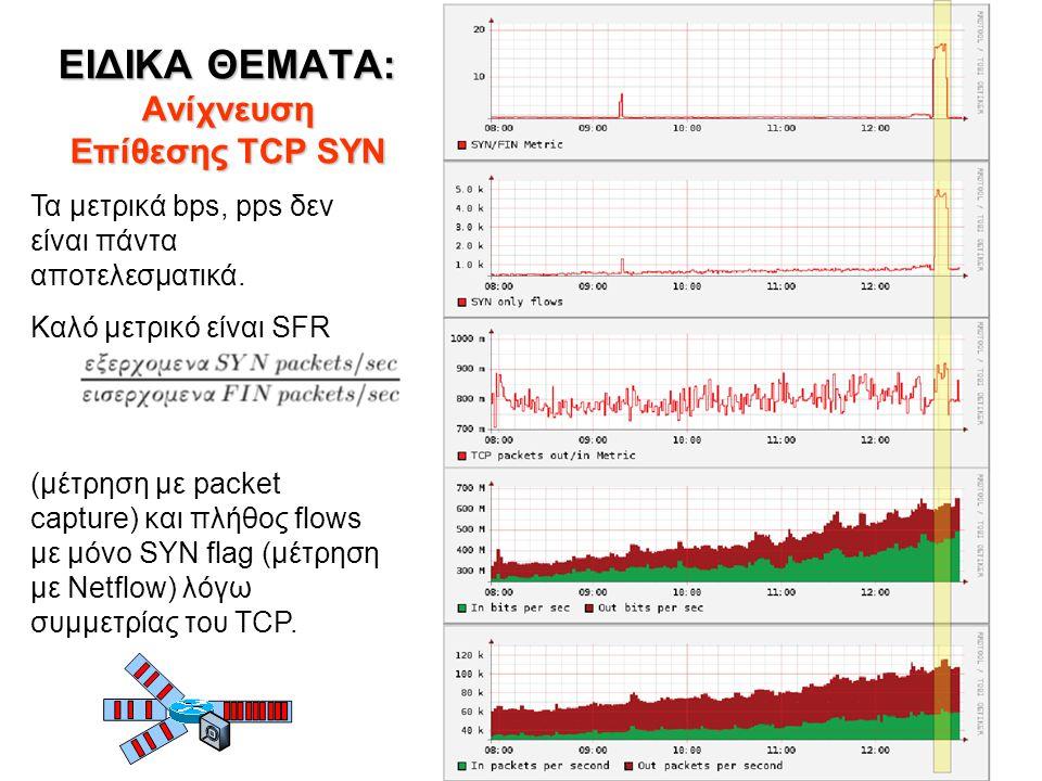 Τα μετρικά bps, pps δεν είναι πάντα αποτελεσματικά. Καλό μετρικό είναι SFR (μέτρηση με packet capture) και πλήθος flows με μόνο SYN flag (μέτρηση με N
