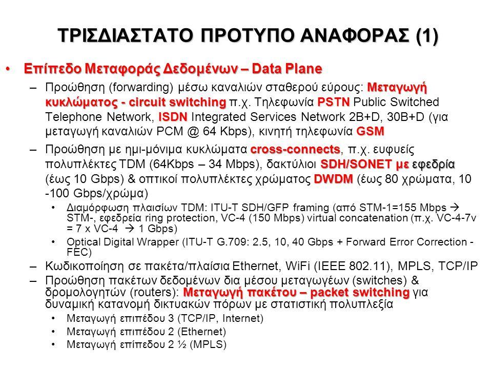 ΤΡΙΣΔΙΑΣΤΑΤΟ ΠΡΟΤΥΠΟ ΑΝΑΦΟΡΑΣ (1) •Επίπεδο Μεταφοράς Δεδομένων – Data Plane Μεταγωγή κυκλώματος - circuit switchingPSTN ISDN GSM –Προώθηση (forwarding