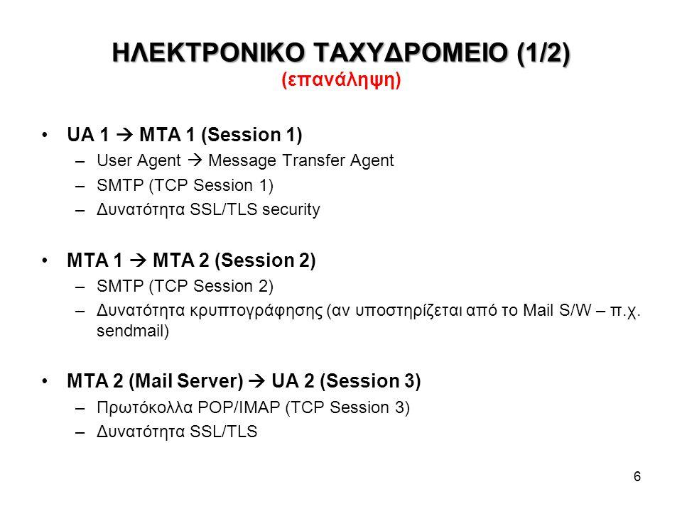 ΗΛΕΚΤΡΟΝΙΚΟ ΤΑΧΥΔΡΟΜΕΙΟ (1/2) ΗΛΕΚΤΡΟΝΙΚΟ ΤΑΧΥΔΡΟΜΕΙΟ (1/2) (επανάληψη) •UA 1  MTA 1 (Session 1) –User Agent  Message Transfer Agent –SMTP (TCP Sess