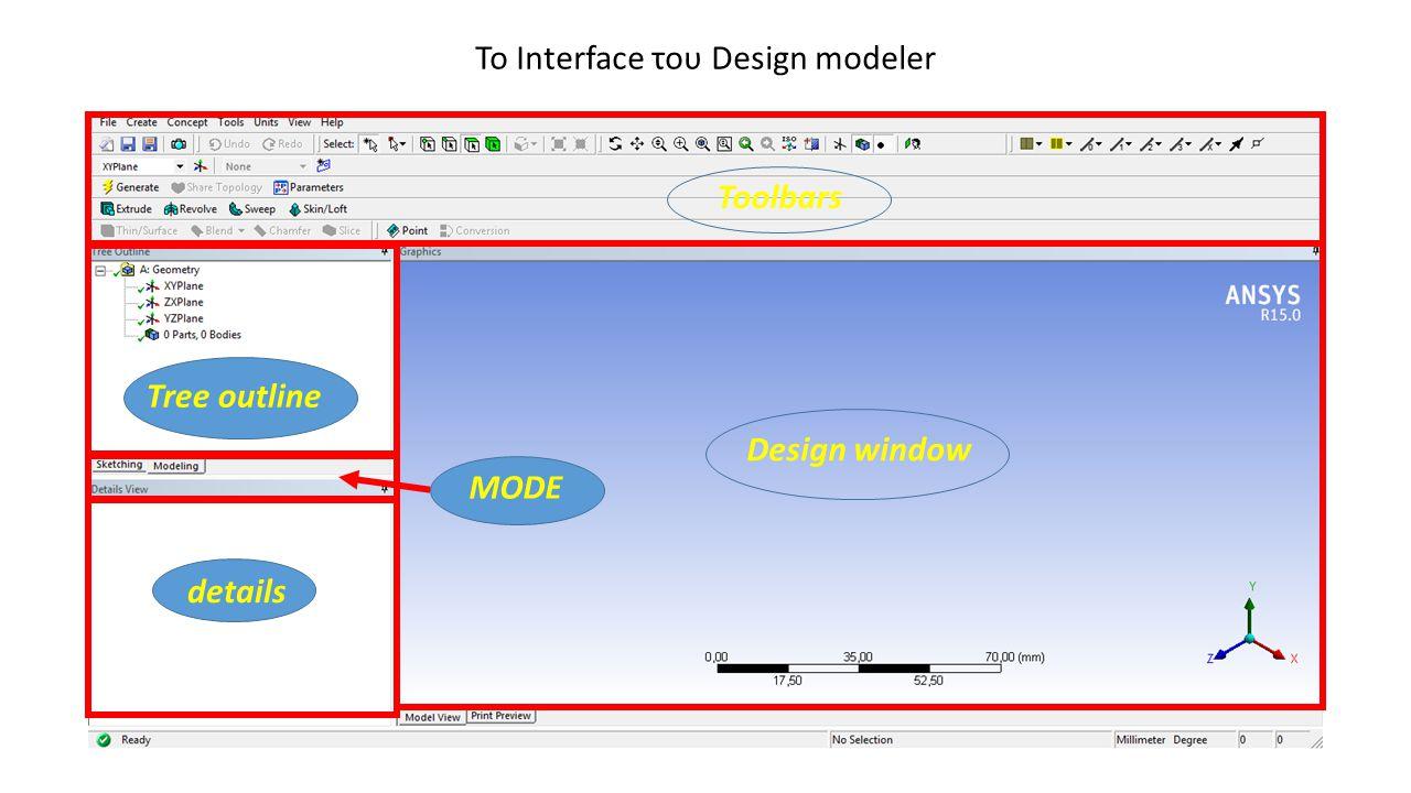 Το Interface του Design modeler Design window Toolbars Tree outline details MODE