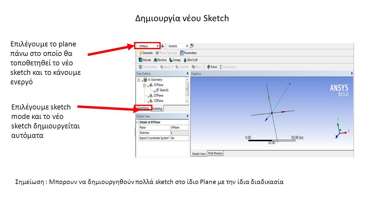 Δημιουργία νέου Sketch Επιλέγουμε το plane πάνω στο οποίο θα τοποθετηθεί το νέο sketch και το κάνουμε ενεργό Επιλέγουμε sketch mode και το νέο sketch