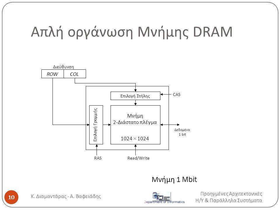 Απλή οργάνωση Μνήμης DRAM Μνήμη 2- Διάστατο πλέγμα Επιλογή Στήλης Επιλογή Γραμμής Διεύθυνση ROWCOL CAS RASRead/Write Δεδομένα 1 bit Μνήμη 1 Mbit 1024 × 1024 Προηγμένες Αρχιτεκτονικές Η / Υ & Παράλληλα Συστήματα 10 Κ.