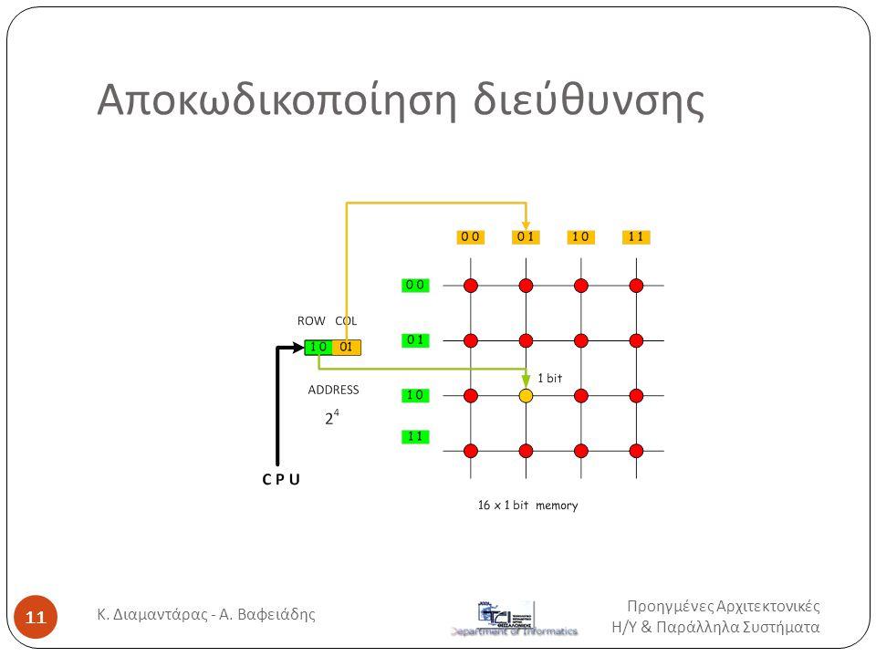 Αποκωδικοποίηση διεύθυνσης Προηγμένες Αρχιτεκτονικές Η / Υ & Παράλληλα Συστήματα 11 Κ.
