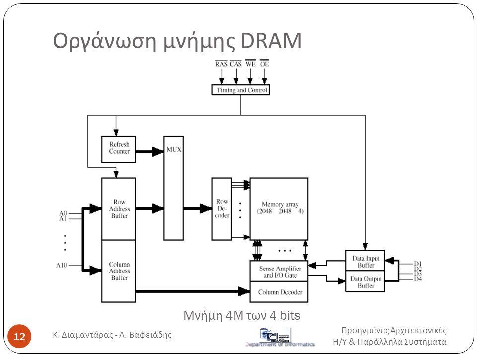 Μνήμη 4M των 4 bits Οργάνωση μνήμης DRAM Προηγμένες Αρχιτεκτονικές Η / Υ & Παράλληλα Συστήματα 12 Κ.