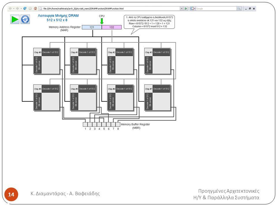 Προηγμένες Αρχιτεκτονικές Η / Υ & Παράλληλα Συστήματα 14 Κ. Διαμαντάρας - Α. Βαφειάδης