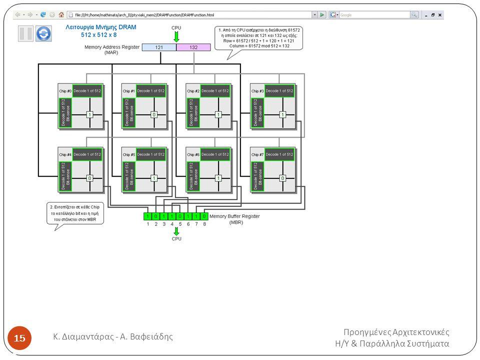 Προηγμένες Αρχιτεκτονικές Η / Υ & Παράλληλα Συστήματα 15 Κ. Διαμαντάρας - Α. Βαφειάδης