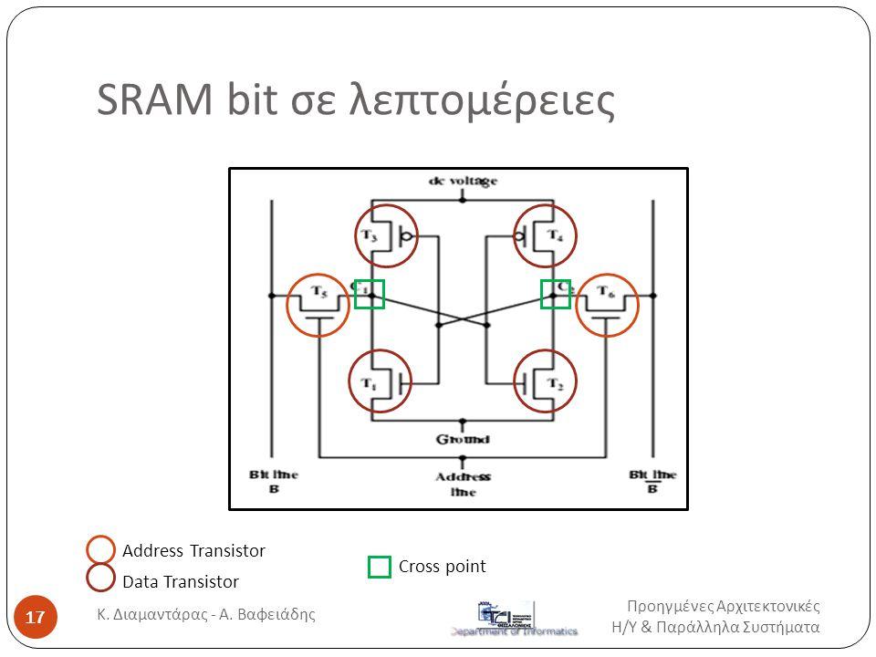 SRAM bit σε λεπτομέρειες Address Transistor Data Transistor Cross point Προηγμένες Αρχιτεκτονικές Η / Υ & Παράλληλα Συστήματα 17 Κ.