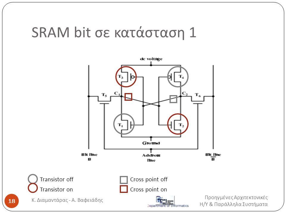 SRAM bit σε κατάσταση 1 Προηγμένες Αρχιτεκτονικές Η / Υ & Παράλληλα Συστήματα 18 Κ.