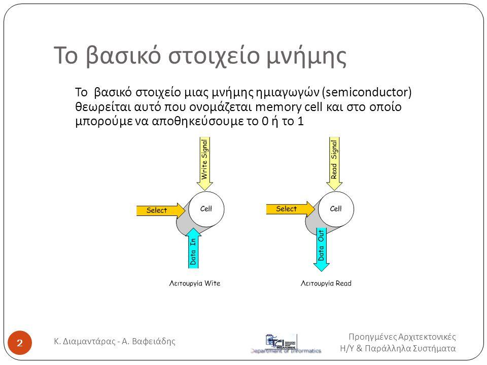 Προηγμένες Αρχιτεκτονικές Η / Υ & Παράλληλα Συστήματα 13 Κ. Διαμαντάρας - Α. Βαφειάδης