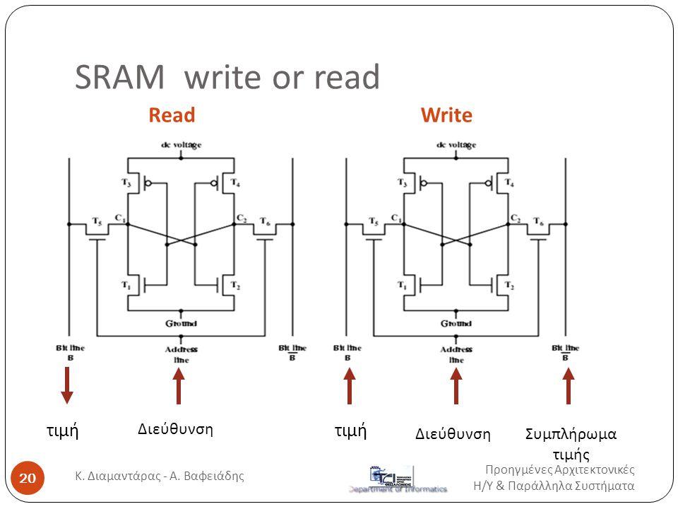 SRAM write or read ReadWrite τιμή Συμπλήρωμα τιμής τιμή Διεύθυνση Προηγμένες Αρχιτεκτονικές Η / Υ & Παράλληλα Συστήματα 20 Κ.