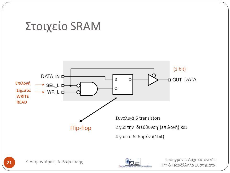 Στοιχείο SRAM Flip-flop Συνολικά 6 transistors 2 για την διεύθυνση (επιλογή) και 4 για το δεδομένο(1bit) Επιλογή Σήματα WRITE READ (1 bit) DATA Προηγμένες Αρχιτεκτονικές Η / Υ & Παράλληλα Συστήματα 21 Κ.