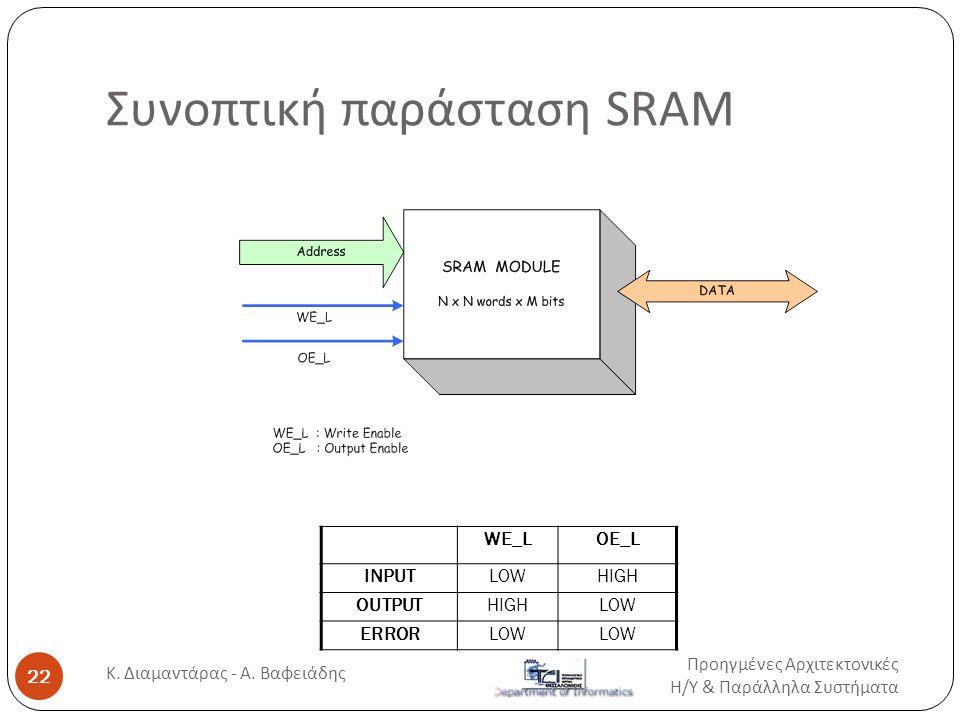 Συνοπτική παράσταση SRAM WE_LOE_L INPUTLOWHIGH OUTPUTHIGHLOW ERRORLOW Προηγμένες Αρχιτεκτονικές Η / Υ & Παράλληλα Συστήματα 22 Κ.