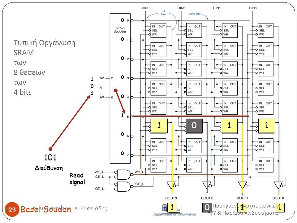 Τυπική Οργάνωση SRAM των 8 θέσεων των 4 bits Διεύθυνση 101 1011 1 Read signal 011 Basel Soudan 0000010000000100 101101 Προηγμένες Αρχιτεκτονικές Η / Υ & Παράλληλα Συστήματα 23 Κ.
