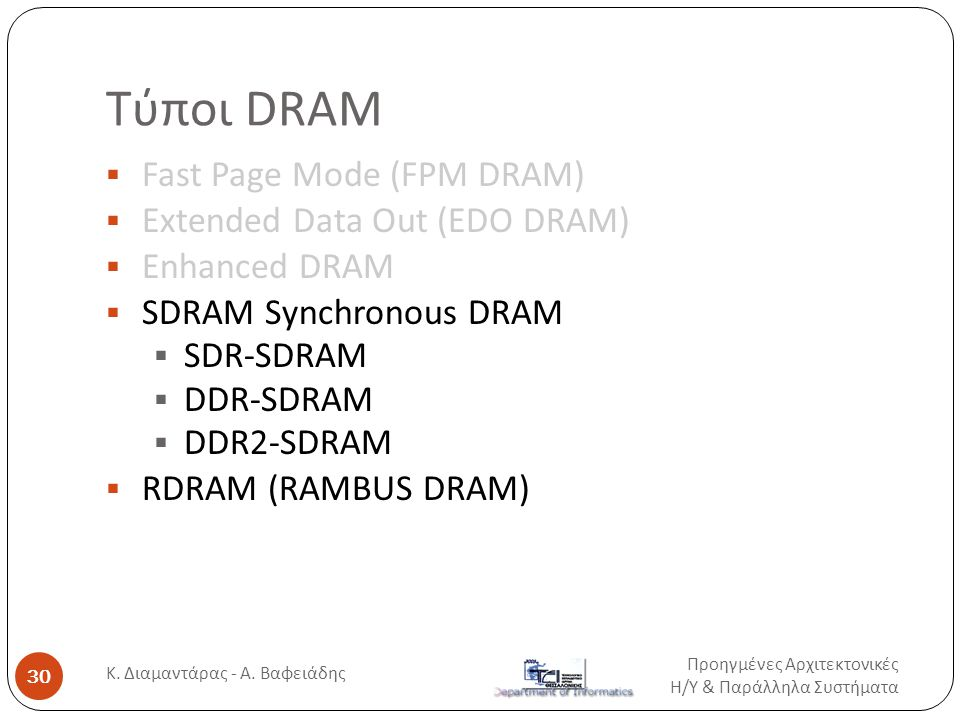 Τύποι DRAM Προηγμένες Αρχιτεκτονικές Η / Υ & Παράλληλα Συστήματα Κ.