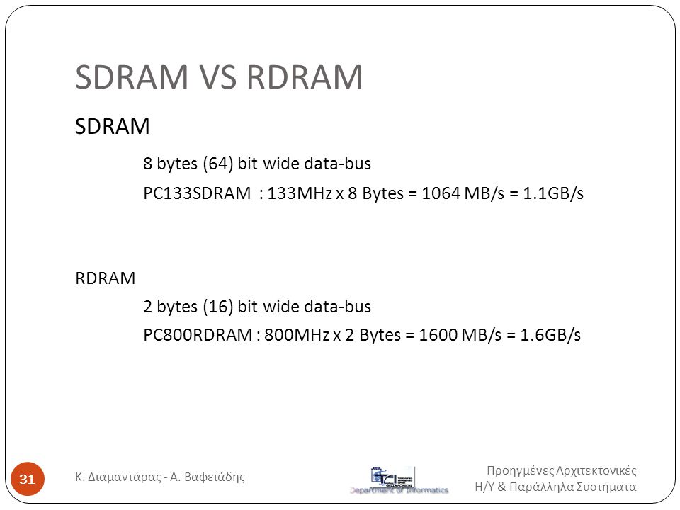 SDRAM VS RDRAM SDRAM 8 bytes (64) bit wide data-bus PC133SDRAM : 133MHz x 8 Bytes = 1064 MB/s = 1.1GB/s RDRAM 2 bytes (16) bit wide data-bus PC800RDRAM : 800MHz x 2 Bytes = 1600 MB/s = 1.6GB/s Προηγμένες Αρχιτεκτονικές Η / Υ & Παράλληλα Συστήματα 31 Κ.
