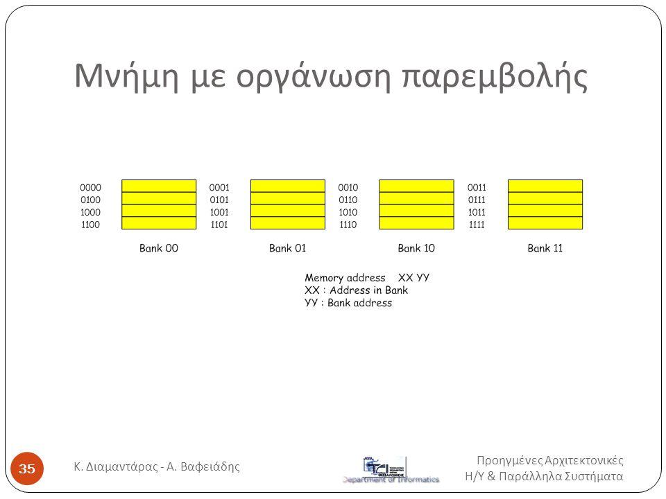 Μνήμη με οργάνωση παρεμβολής Προηγμένες Αρχιτεκτονικές Η / Υ & Παράλληλα Συστήματα 35 Κ.
