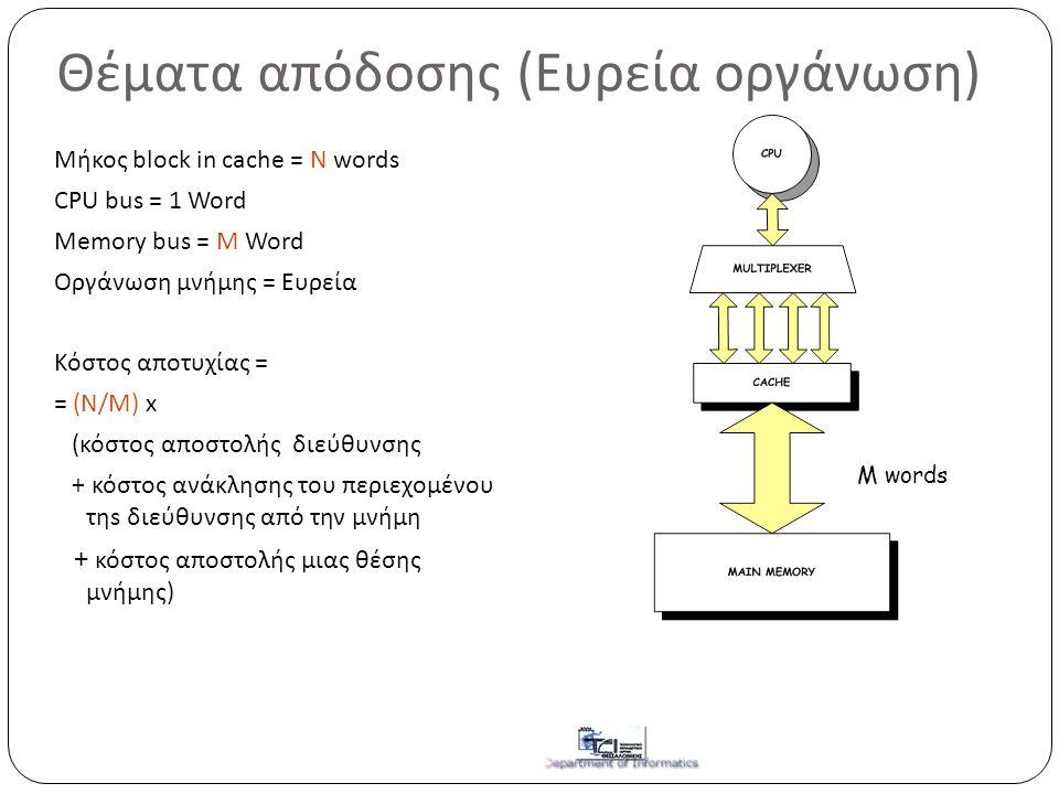 Θέματα απόδοσης (Ευρεία οργάνωση) Μήκος block in cache = N words CPU bus = 1 Word Memory bus = M Word Οργάνωση μνήμης = Ευρεία Κόστος αποτυχίας = = (N/M) x (κόστος αποστολής διεύθυνσης + κόστος ανάκλησης του περιεχομένου τηs διεύθυνσης από την μνήμη + κόστος αποστολής μιας θέσης μνήμης) M words