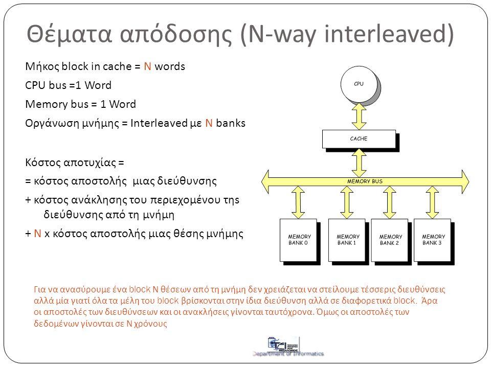 Θέματα απόδοσης (N-way interleaved) Μήκος block in cache = N words CPU bus =1 Word Memory bus = 1 Word Οργάνωση μνήμης = Interleaved με N banks Κόστος αποτυχίας = = κόστος αποστολής μιας διεύθυνσης + κόστος ανάκλησης του περιεχομένου τηs διεύθυνσης από τη μνήμη + N x κόστος αποστολής μιας θέσης μνήμης Για να ανασύρουμε ένα block Ν θέσεων από τη μνήμη δεν χρειάζεται να στείλουμε τέσσερις διευθύνσεις αλλά μία γιατί όλα τα μέλη του block βρίσκονται στην ίδια διεύθυνση αλλά σε διαφορετικά block.