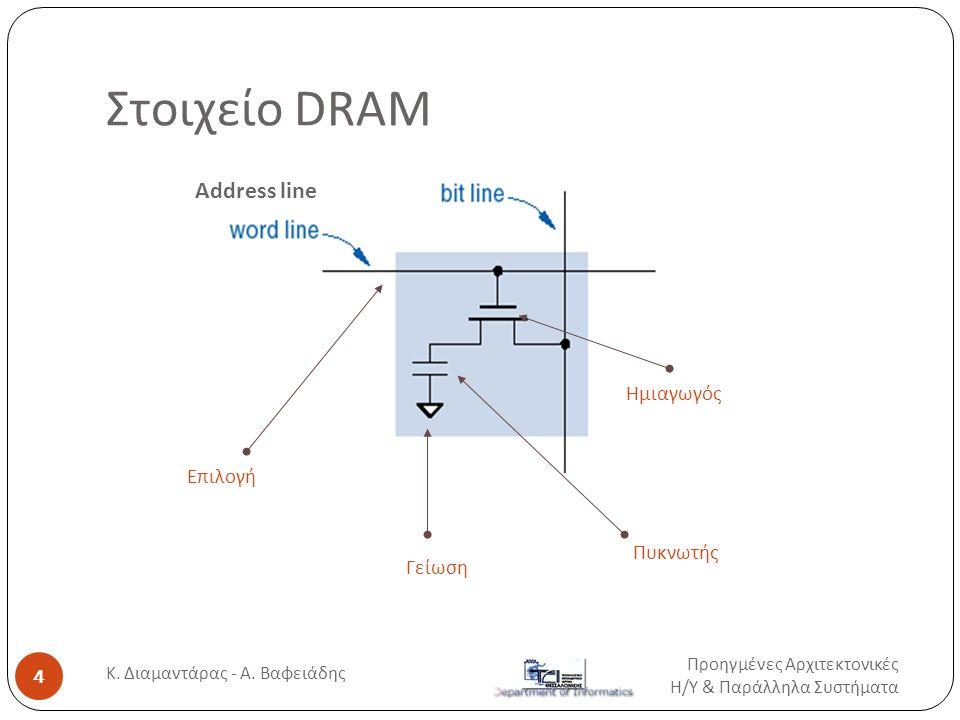 Στοιχείο DRAM Επιλογή Πυκνωτής Ημιαγωγός Γείωση Address line Προηγμένες Αρχιτεκτονικές Η / Υ & Παράλληλα Συστήματα 4 Κ.
