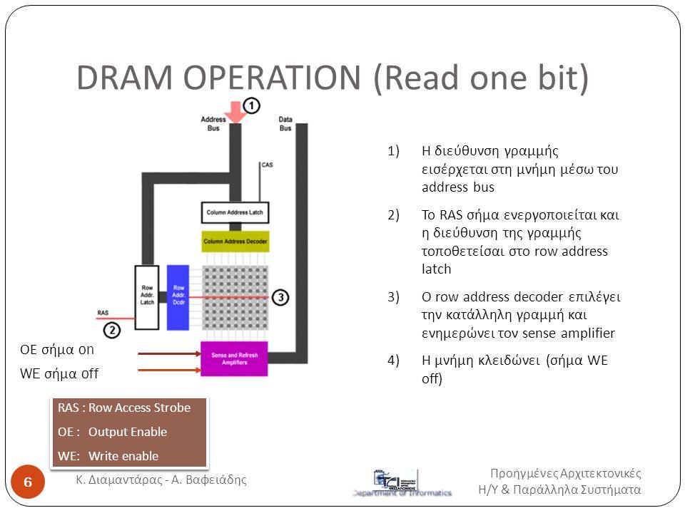 DRAM OPERATION (Read one bit) 1)H διεύθυνση γραμμής εισέρχεται στη μνήμη μέσω του address bus 2)Το RAS σήμα ενεργοποιείται και η διεύθυνση της γραμμής τοποθετείσαι στο row address latch 3)O row address decoder επιλέγει την κατάλληλη γραμμή και ενημερώνει τον sense amplifier 4)Η μνήμη κλειδώνει (σήμα WE off) RAS : Row Access Strobe ΟΕ : Output Enable WE: Write enable RAS : Row Access Strobe ΟΕ : Output Enable WE: Write enable ΟΕ σήμα on WE σήμα off Προηγμένες Αρχιτεκτονικές Η / Υ & Παράλληλα Συστήματα 6 Κ.