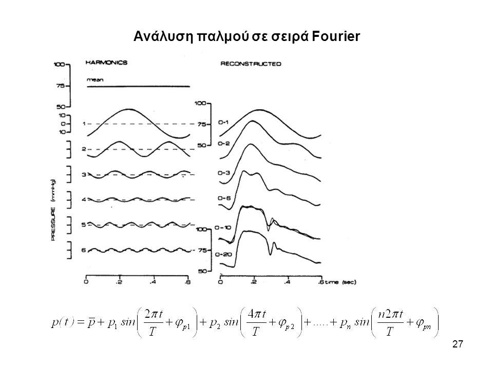 Ανάλυση Fourier σε παλμούς πίεσης και παροχής και ορισμός εμπέδησης 21
