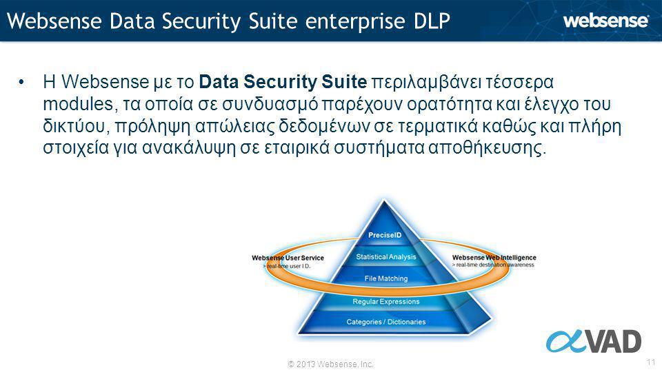 © 2013 Websense, Inc. 11 •H Websense με το Data Security Suite περιλαμβάνει τέσσερα modules, τα οποία σε συνδυασμό παρέχουν ορατότητα και έλεγχο του δ