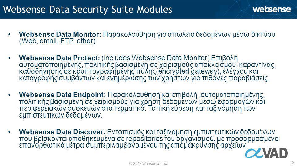 © 2013 Websense, Inc. 12 •Websense Data Monitor: Παρακολούθηση για απώλεια δεδομένων μέσω δικτύου (Web, email, FTP, other) •Websense Data Protect: (in