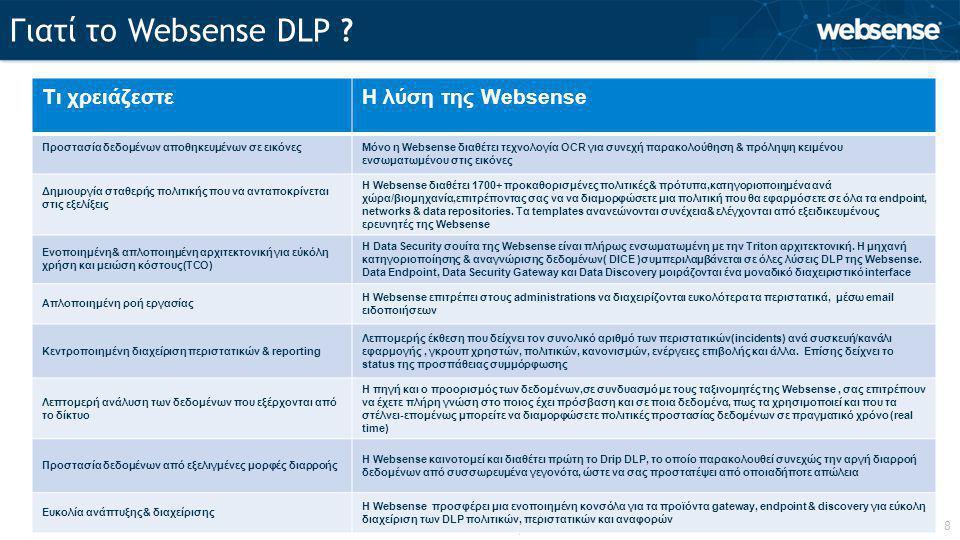 © 2013 Websense, Inc. 8 Γιατί το Websense DLP ? Tι χρειάζεστεΗ λύση της Websense Προστασία δεδομένων αποθηκευμένων σε εικόνεςΜόνο η Websense διαθέτει