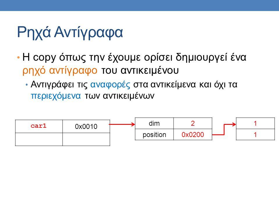 Ρηχά Αντίγραφα • Η copy όπως την έχουμε ορίσει δημιουργεί ένα ρηχό αντίγραφο του αντικειμένου • Αντιγράφει τις αναφορές στα αντικείμενα και όχι τα περιεχόμενα των αντικειμένων car1 0x0010 dim2 position0x0200 1 1