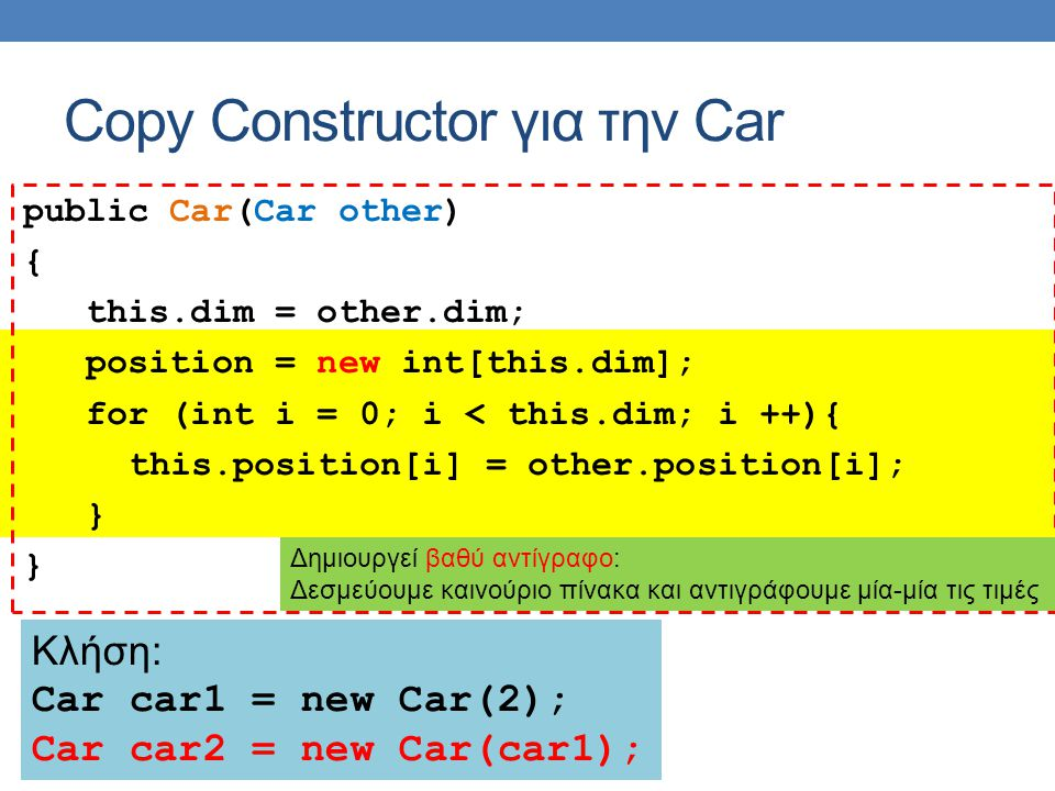 Copy Constructor για την Car public Car(Car other) { this.dim = other.dim; position = new int[this.dim]; for (int i = 0; i < this.dim; i ++){ this.pos