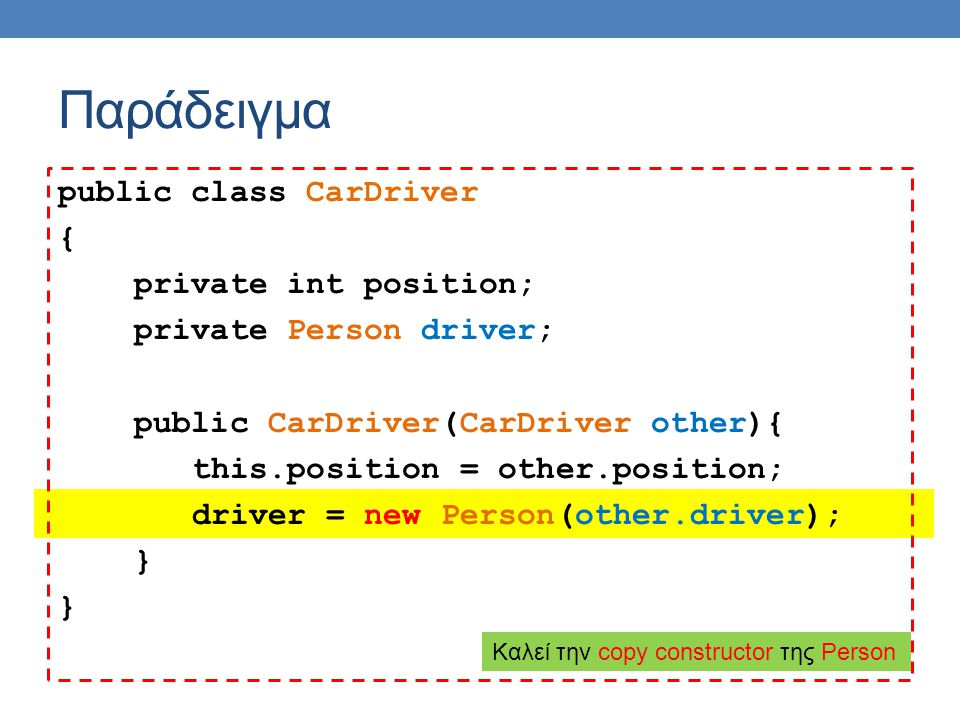 Παράδειγμα public class CarDriver { private int position; private Person driver; public CarDriver(CarDriver other){ this.position = other.position; dr