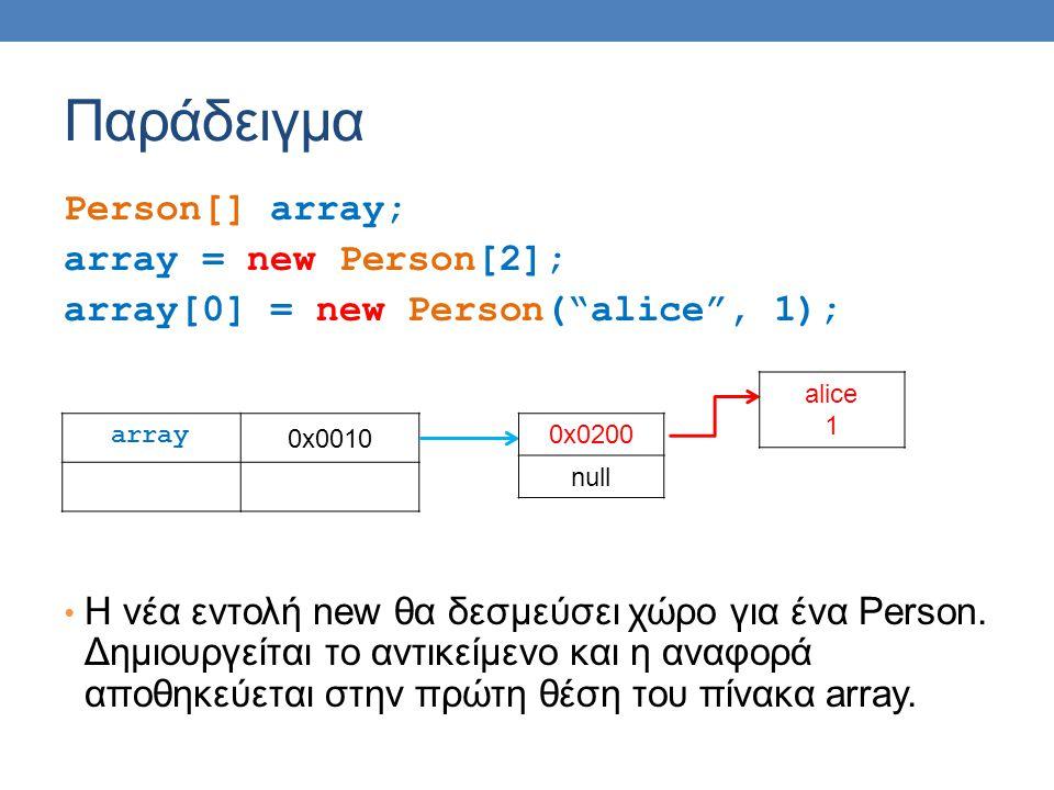 Παράδειγμα Person[] array; array = new Person[2]; array[0] = new Person( alice , 1); • H νέα εντολή new θα δεσμεύσει χώρο για ένα Person.