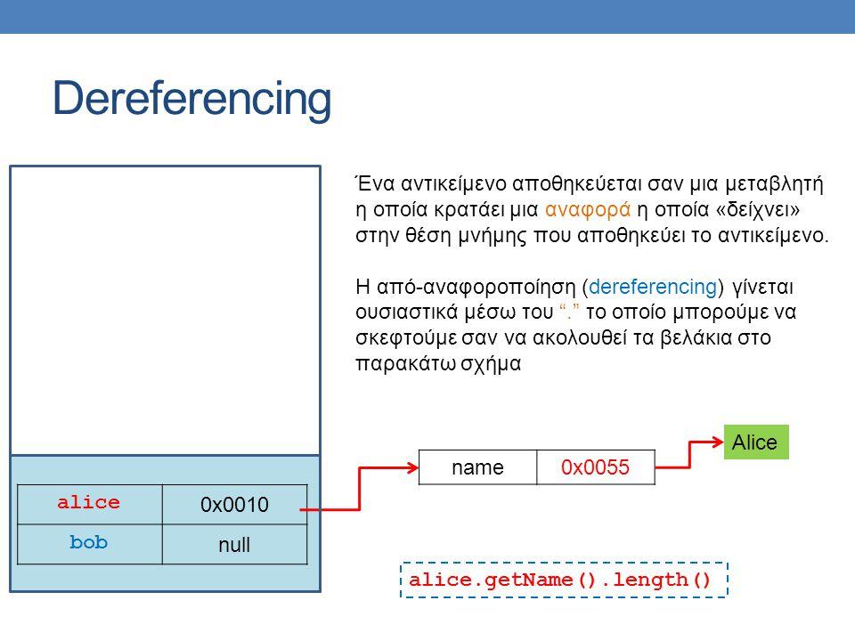 Copy Constructor για την Car public Car(Car other) { this.dim = other.dim; position = new int[this.dim]; for (int i = 0; i < this.dim; i ++){ this.position[i] = other.position[i]; } Δημιουργεί βαθύ αντίγραφο: Δεσμεύουμε καινούριο πίνακα και αντιγράφουμε μία-μία τις τιμές Κλήση: Car car1 = new Car(2); Car car2 = new Car(car1);