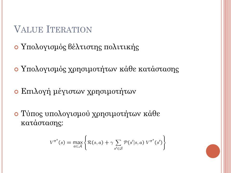 V ALUE I TERATION Υπολογισμός βέλτιστης πολιτικής Υπολογισμός χρησιμοτήτων κάθε κατάστασης Επιλογή μέγιστων χρησιμοτήτων Τύπος υπολογισμού χρησιμοτήτω