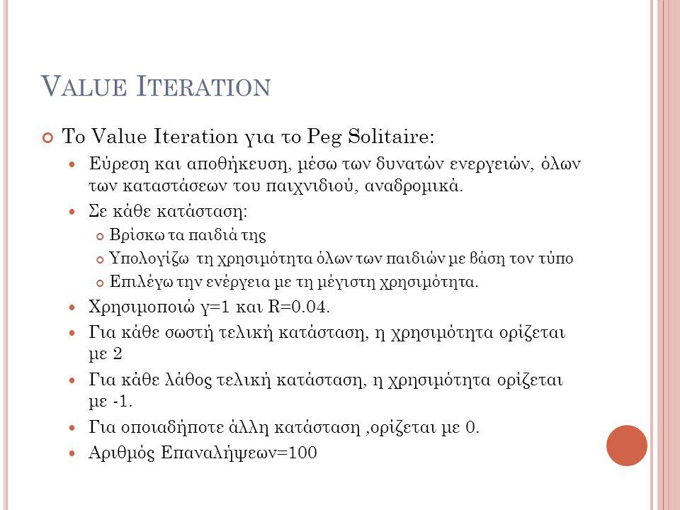 V ALUE I TERATION To Value Iteration για το Peg Solitaire:  Εύρεση και αποθήκευση, μέσω των δυνατών ενεργειών, όλων των καταστάσεων του παιχνιδιού, α