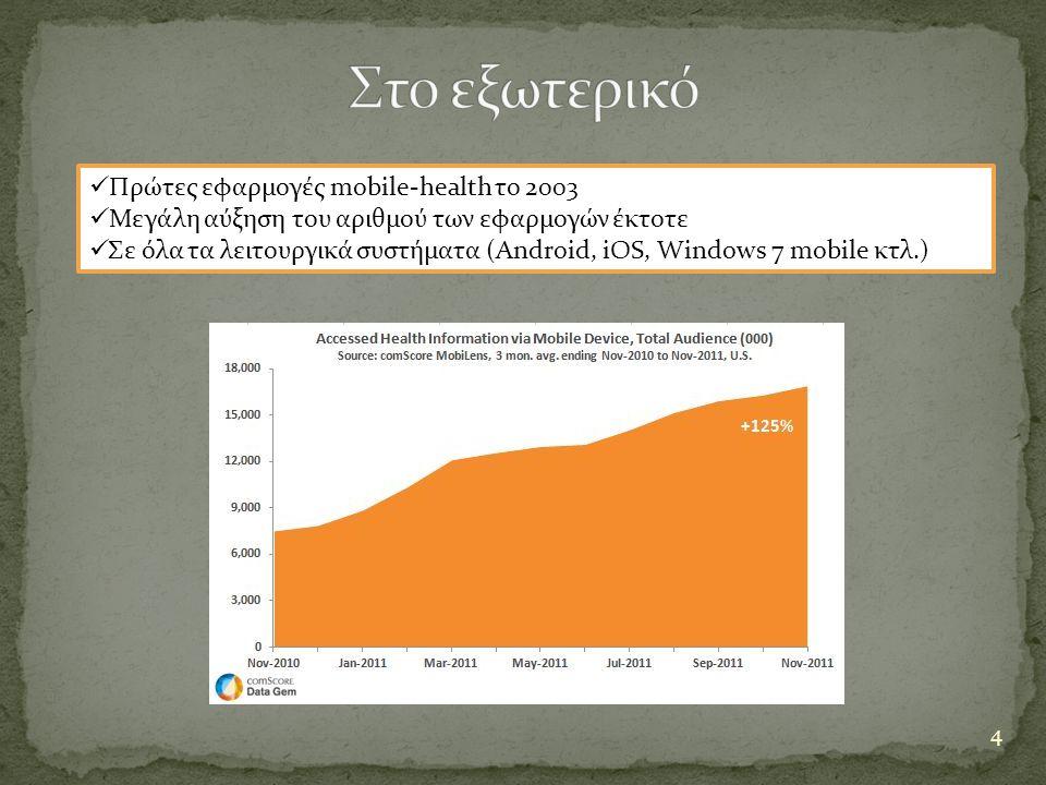  Πρώτες εφαρμογές mobile-health το 2003  Μεγάλη αύξηση του αριθμού των εφαρμογών έκτοτε  Σε όλα τα λειτουργικά συστήματα (Android, iOS, Windows 7 mobile κτλ.) 4