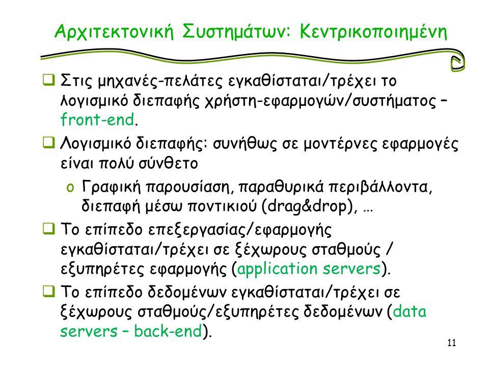 Αρχιτεκτονική Συστημάτων: Κεντρικοποιημένη  Στις μηχανές-πελάτες εγκαθίσταται/τρέχει το λογισμικό διεπαφής χρήστη-εφαρμογών/συστήματος – front-end.