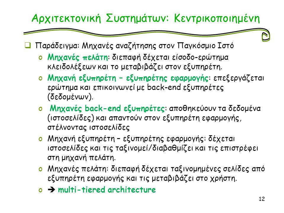 Αρχιτεκτονική Συστημάτων: Κεντρικοποιημένη  Παράδειγμα: Μηχανές αναζήτησης στον Παγκόσμιο Ιστό oΜηχανές πελάτη: διεπαφή δέχεται είσοδο-ερώτημα κλειδολέξεων και το μεταβιβάζει στον εξυπηρέτη.