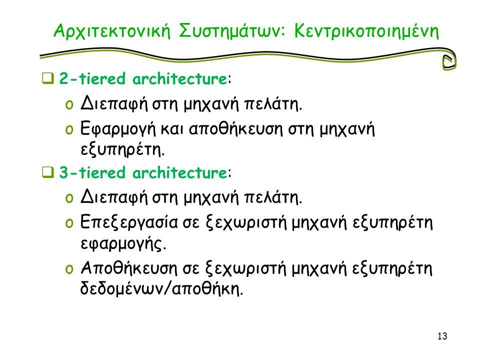 Αρχιτεκτονική Συστημάτων: Κεντρικοποιημένη  2-tiered architecture: oΔιεπαφή στη μηχανή πελάτη.