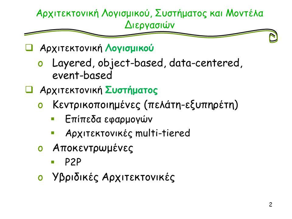 2 Αρχιτεκτονική Λογισμικού, Συστήματος και Μοντέλα Διεργασιών  Αρχιτεκτονική Λογισμικού oLayered, object-based, data-centered, event-based  Αρχιτεκτονική Συστήματος oΚεντρικοποιημένες (πελάτη-εξυπηρέτη)  Επίπεδα εφαρμογών  Αρχιτεκτονικές multi-tiered oΑποκεντρωμένες  P2P oΥβριδικές Αρχιτεκτονικές