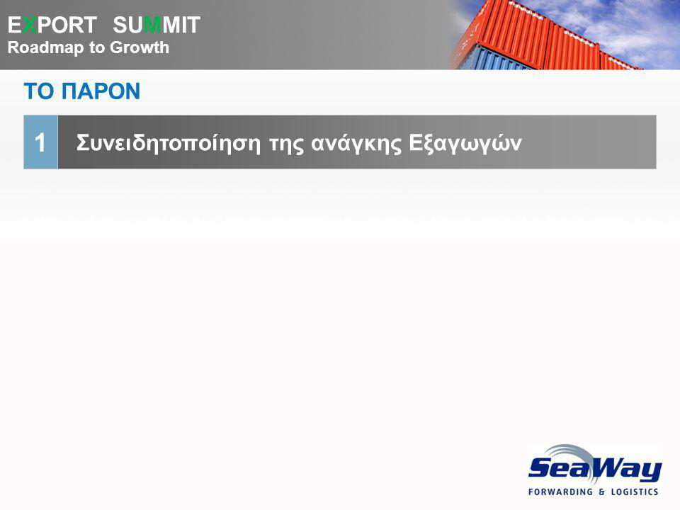 YOUR LOGO Παράδειγμα διαδικασίας μέσω Σιγκαπούρης Συμφωνία με Διαμεταφορέα / 3PL Αποστολή των εμπορευμάτων στην Σιγκαπούρη (πλήρες container) Εκφόρτωση και φύλαξη των εμπορευμάτων στην αποθήκη Πώληση εμπορευμάτων και εντολή παράδοσης Αποστολή των εμπορευμάτων στον προορισμό 5 1 2 3 4 EXPORT SUMMIT Roadmap to Growth