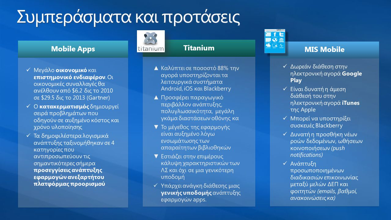 Συμπεράσματα και προτάσεις Mobile Apps Titanium MIS Mobile