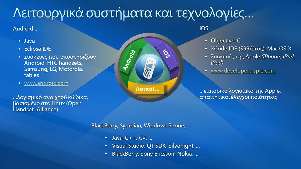 Διατίθεται δωρεάν στην αγορά Google Play Δυνατή διάθεση στην ηλεκτρονική αγορά iTunes της Apple Διατίθεται δωρεάν στην αγορά Google Play Δυνατή διάθεση στην ηλεκτρονική αγορά iTunes της Apple Δημιουργία πρότυπης εφαρμογής Τι πετυχαίνω; Χρήση ΜΟΝΟ μίας τεχνολογίας!!.