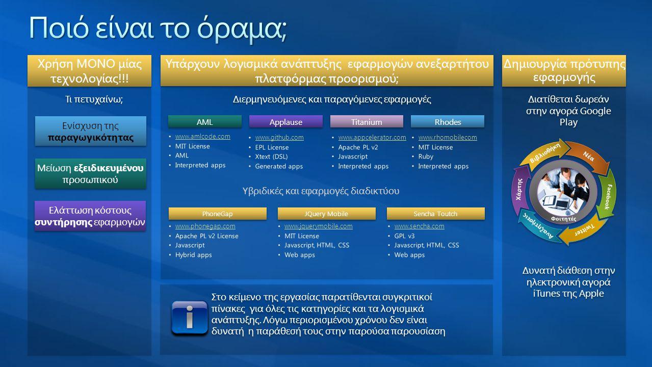 1. Εφαρμογές διαδικτύου (Web Apps) Εκτελούνται στο φυλλομετρητή της συσκευής