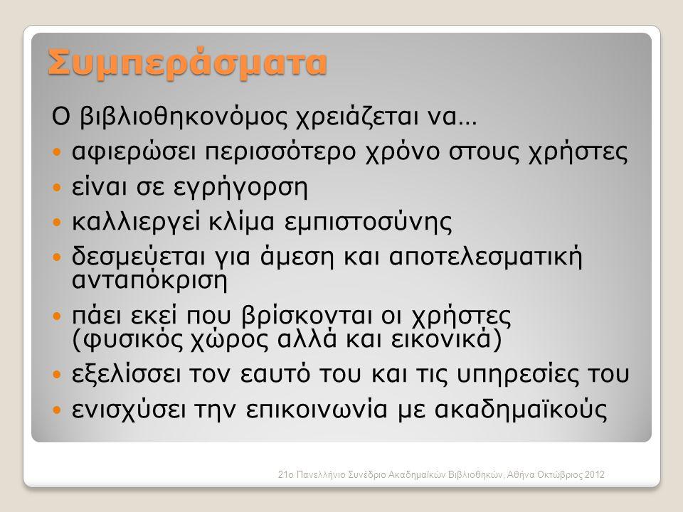 Συμπεράσματα 21ο Πανελλήνιο Συνέδριο Ακαδημαϊκών Βιβλιοθηκών, Αθήνα Οκτώβριος 2012 Ο βιβλιοθηκονόμος χρειάζεται να…  αφιερώσει περισσότερο χρόνο στους χρήστες  είναι σε εγρήγορση  καλλιεργεί κλίμα εμπιστοσύνης  δεσμεύεται για άμεση και αποτελεσματική ανταπόκριση  πάει εκεί που βρίσκονται οι χρήστες (φυσικός χώρος αλλά και εικονικά)  εξελίσσει τον εαυτό του και τις υπηρεσίες του  ενισχύσει την επικοινωνία με ακαδημαϊκούς