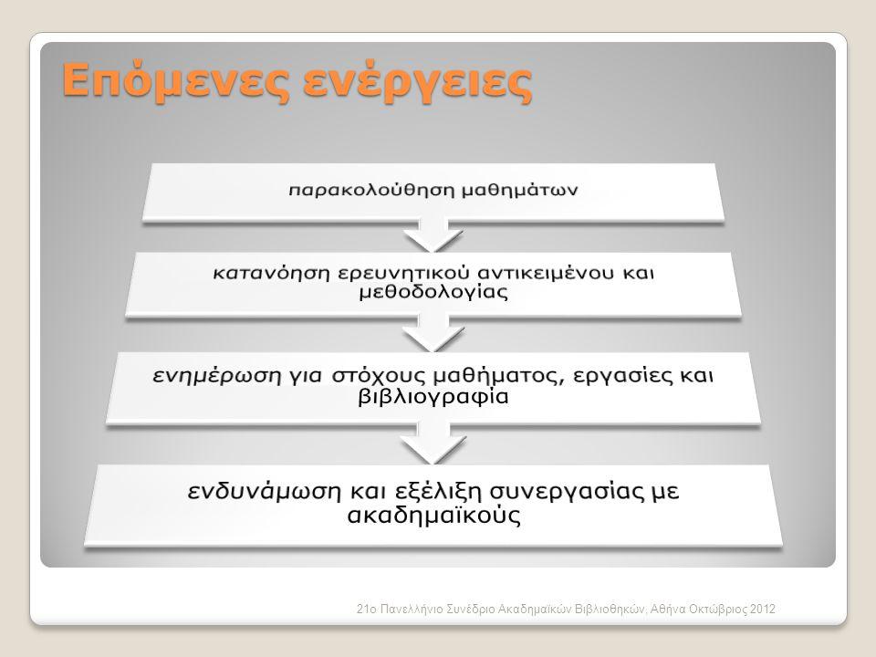 Επόμενες ενέργειες 21ο Πανελλήνιο Συνέδριο Ακαδημαϊκών Βιβλιοθηκών, Αθήνα Οκτώβριος 2012